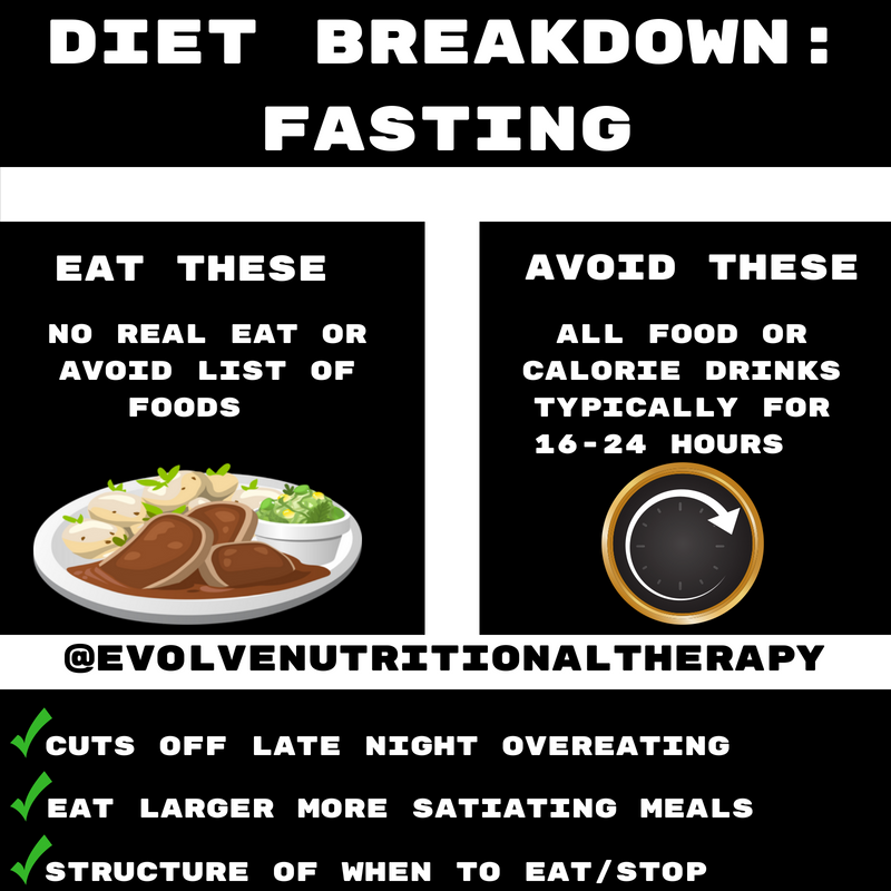 Copy of diet breakdown_ fasting.png