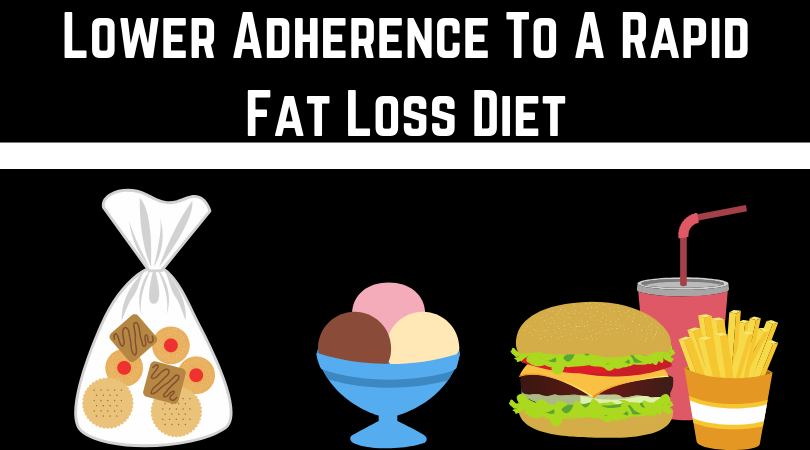 Copy of An argument for faster fat loss.png