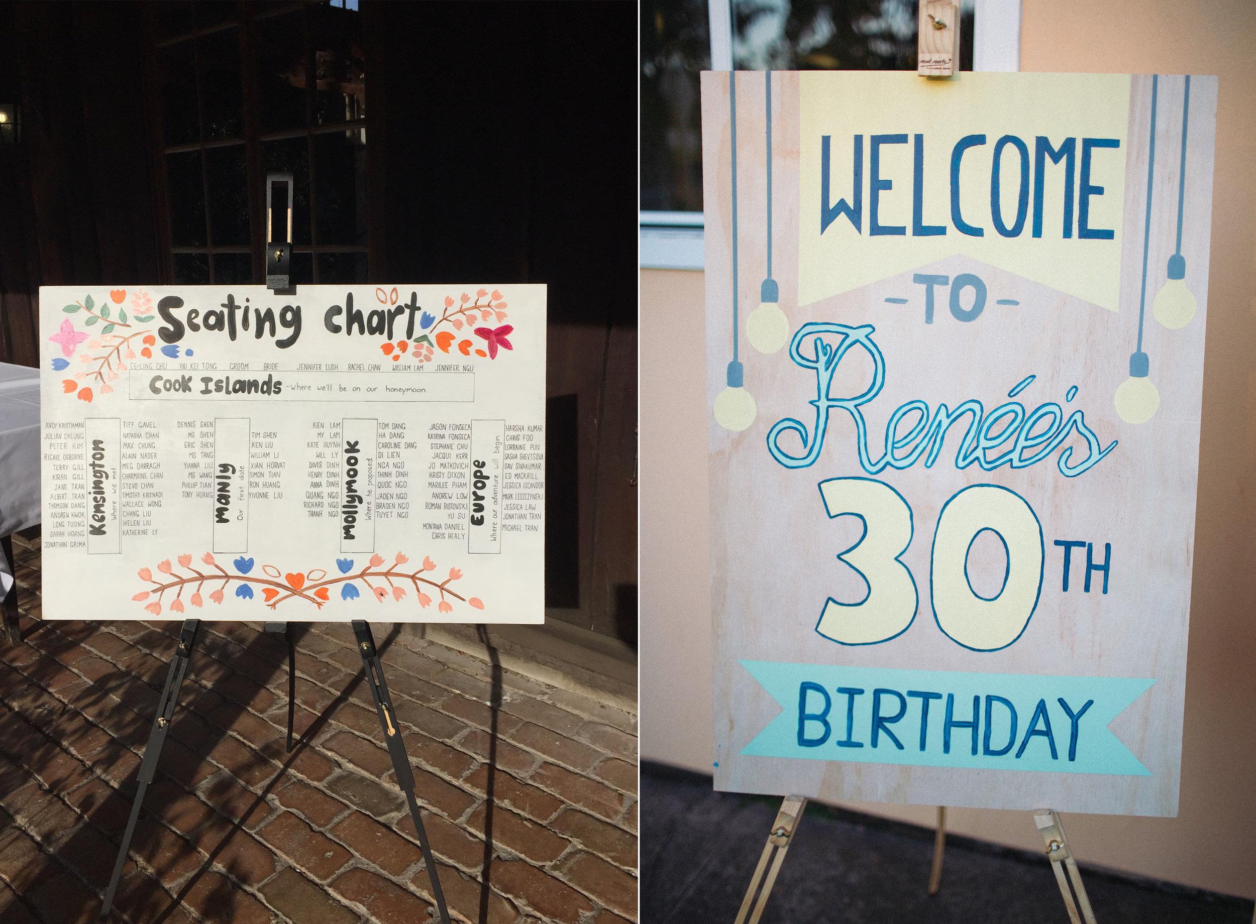 Renee's 30th-2 copy.jpg
