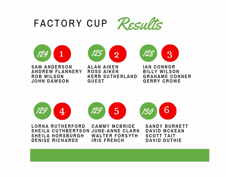 FACTORY CUP (1).png