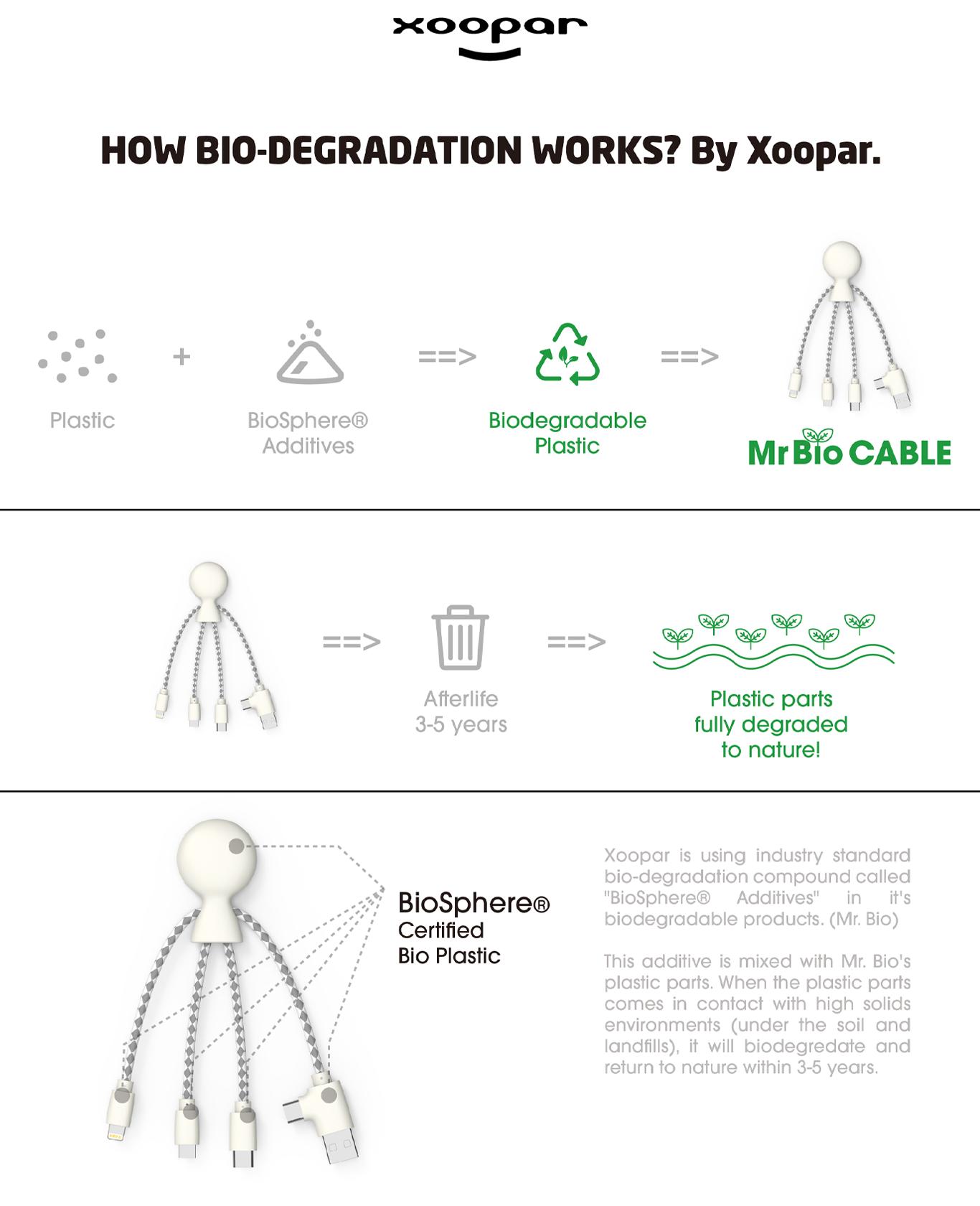 biodegration.png