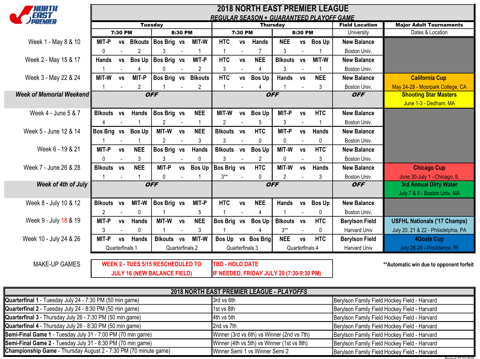 NEPL 2018 - Schedule & Standings & Points_07-22-18.png