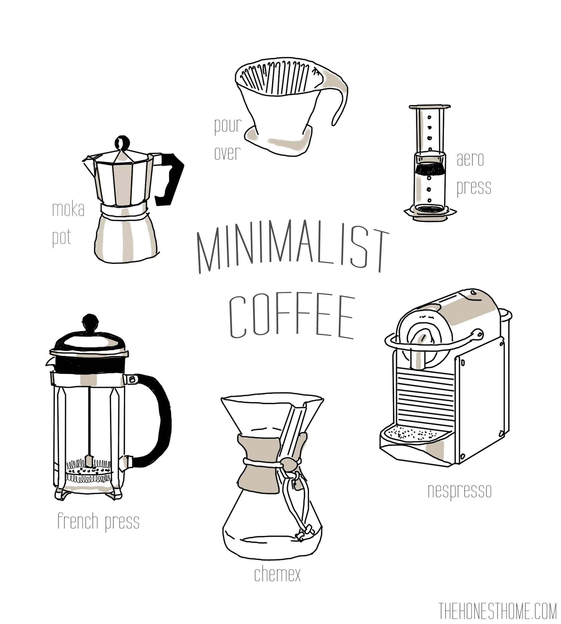 minimalcoffee.jpg