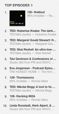 and #6 on top episodes in the design section as well.