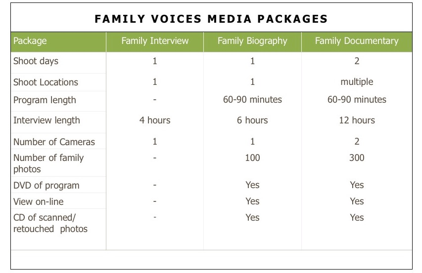 Family Voices Media packages.jpg