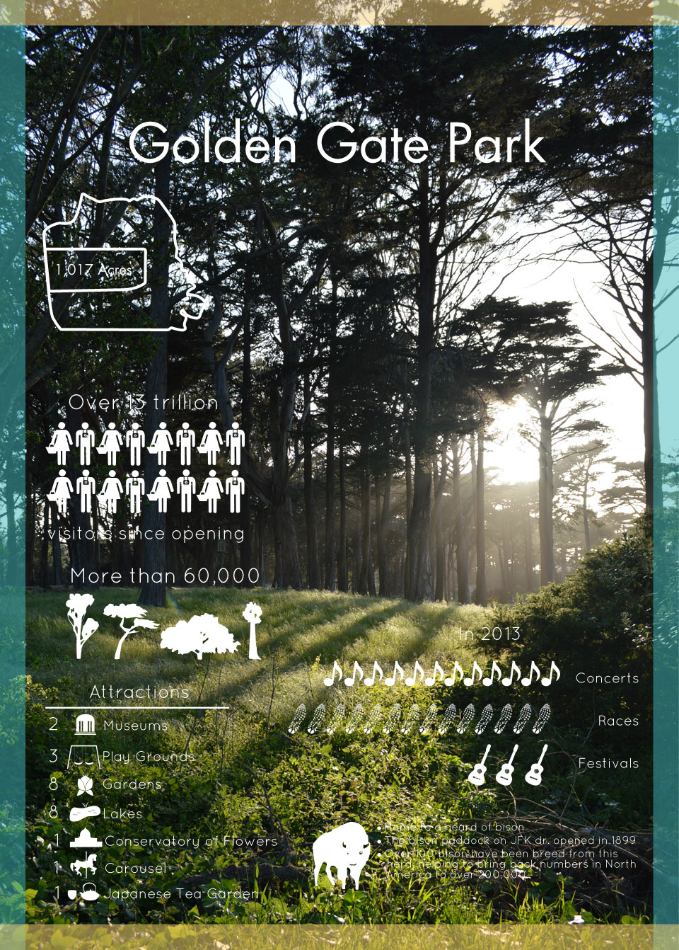 GGP info-graphic1
