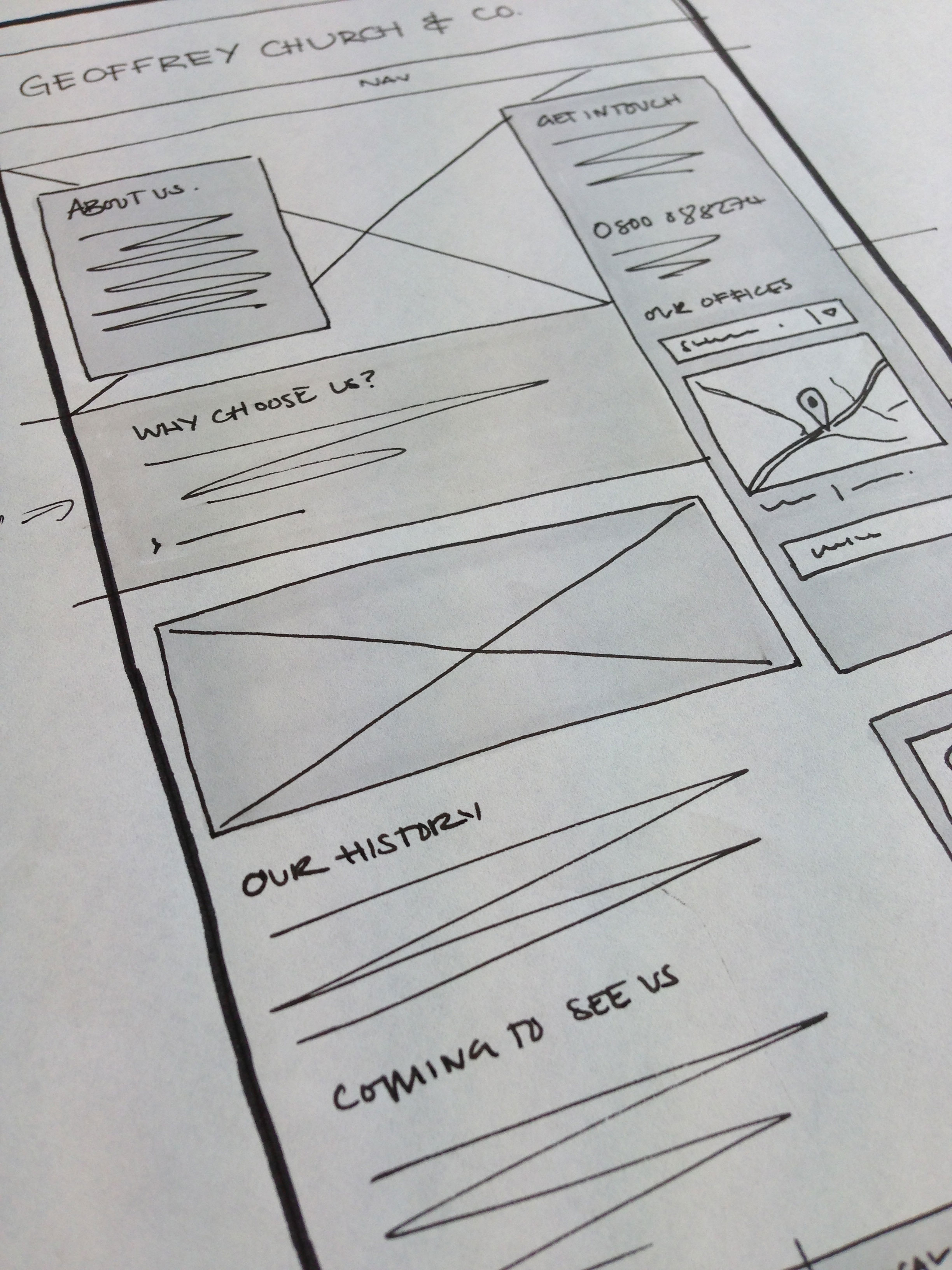 Sketching page layouts