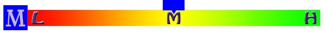 MacroScaleMedium.png