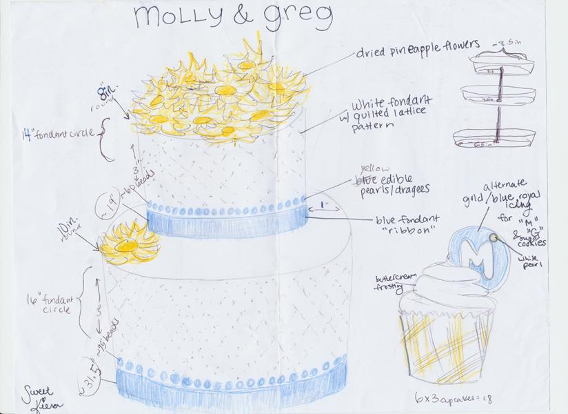 Molly & Greg Cake Sketch-s