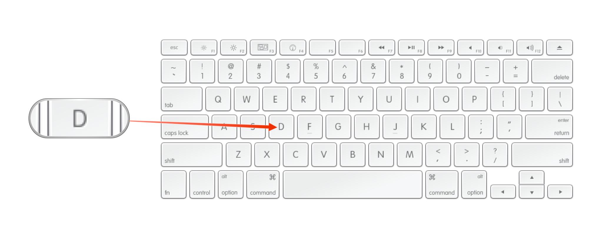 Apple Diagnostics or Apple Hardware Test Tools: