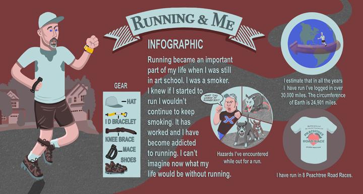 Running & Me