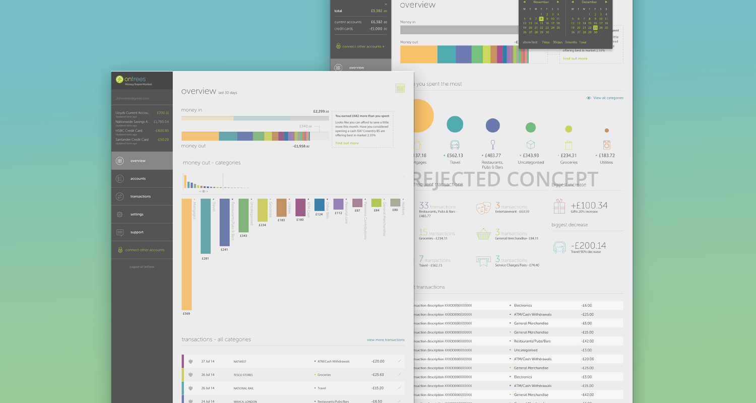 Desktop view: spending breakdown and a rejected concept for same page.