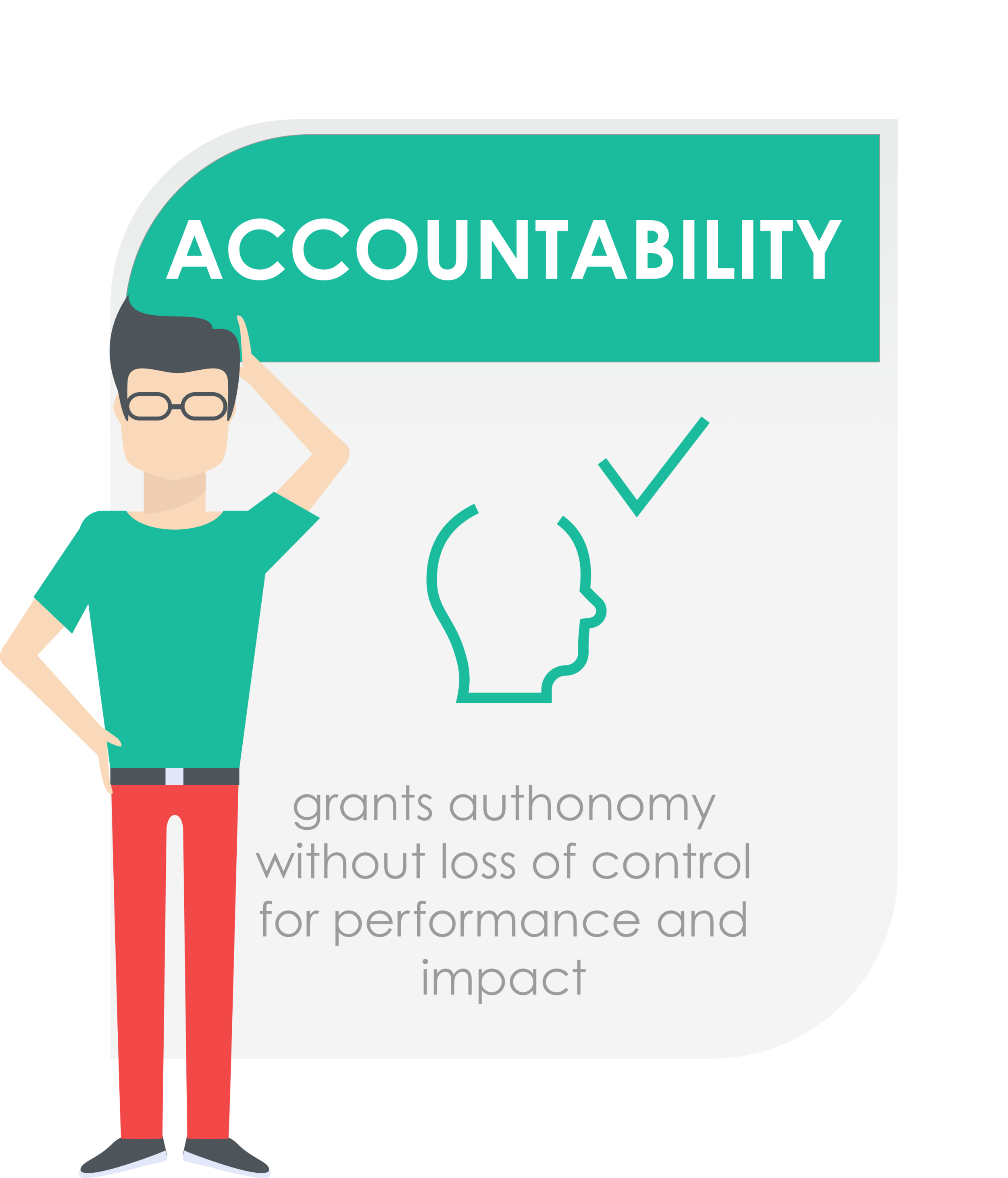 01 ACCOUNTABILITY Card - Small with figure.png