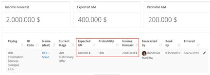 Management Forecast.png