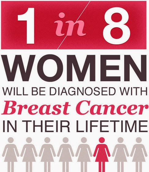breast cancer 1 in 8.jpg