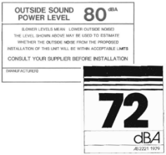 Noise labelling