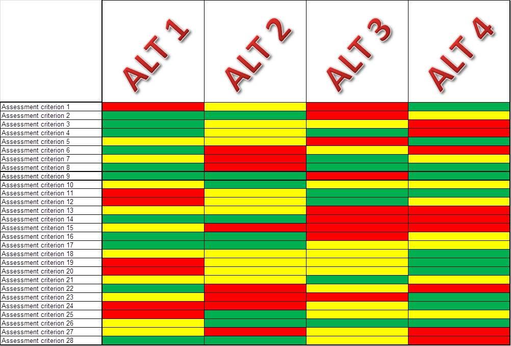 Alternatives Matrix.jpg