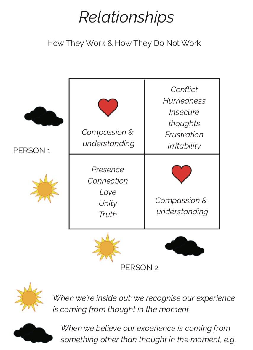 Relationships graph.jpg
