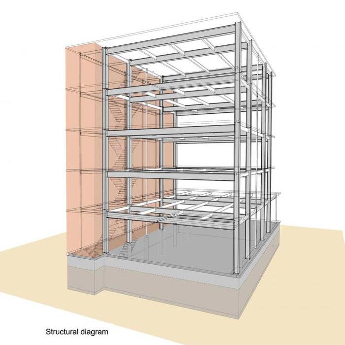 Structural2.jpg