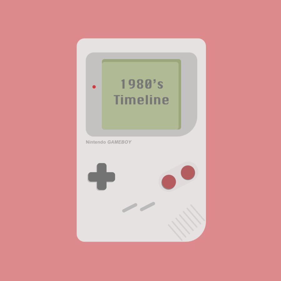 1980s Timeline // UI