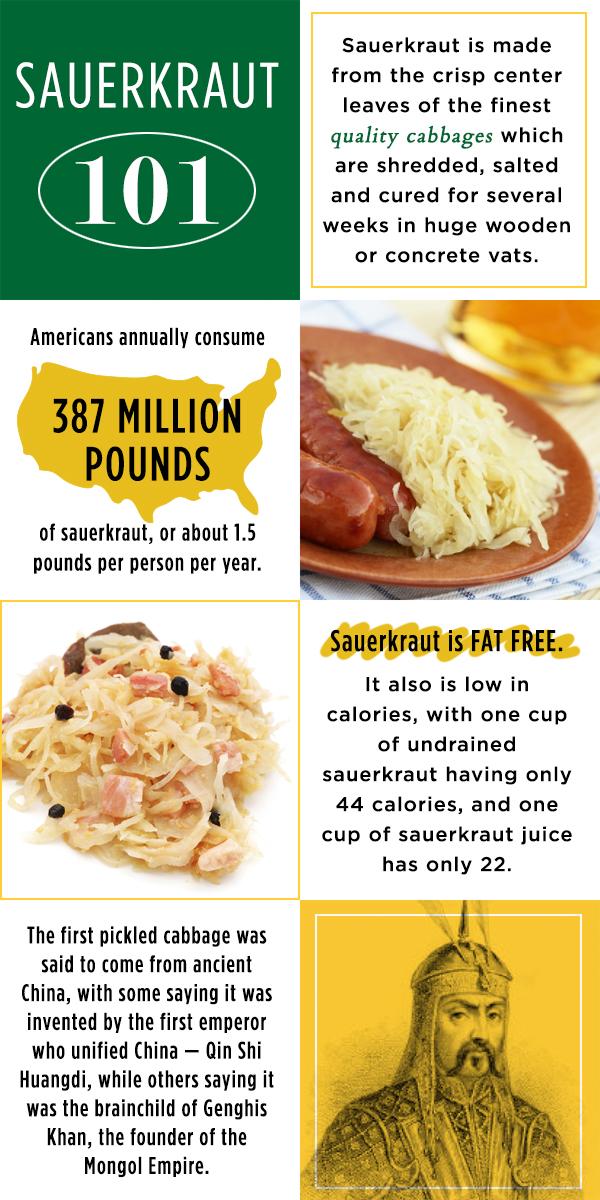Sauerkraut 101 | St. Patty's Day