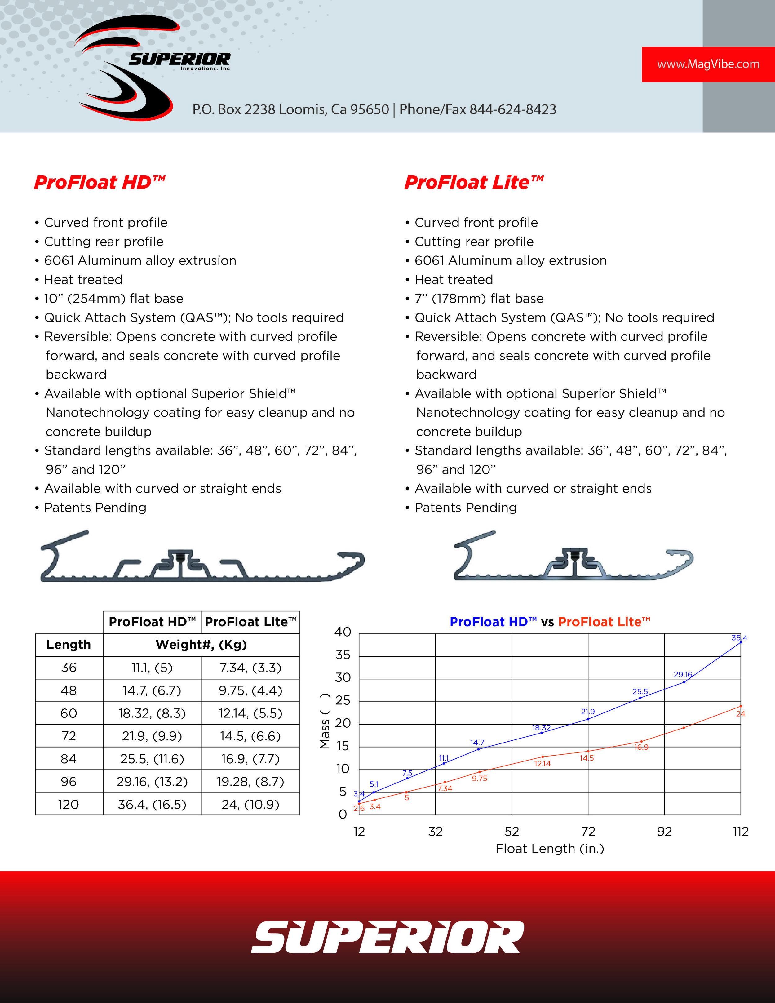 Pro Float Heavy — Superior Innovations, Inc