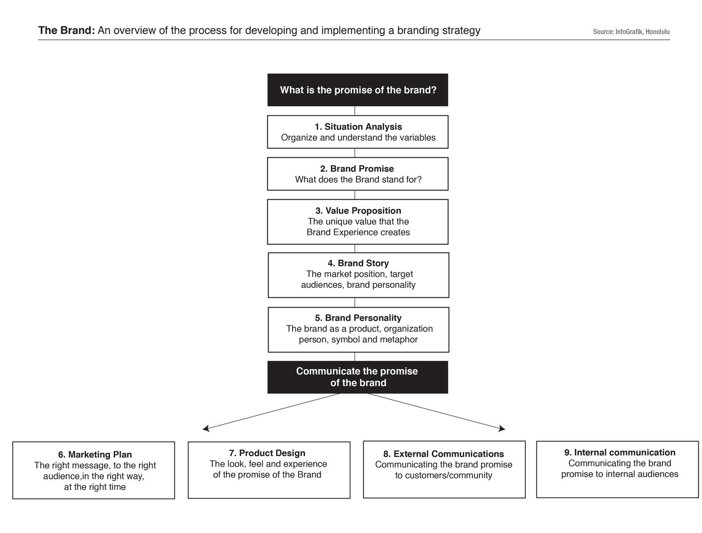 Branding-Overview--01.jpg