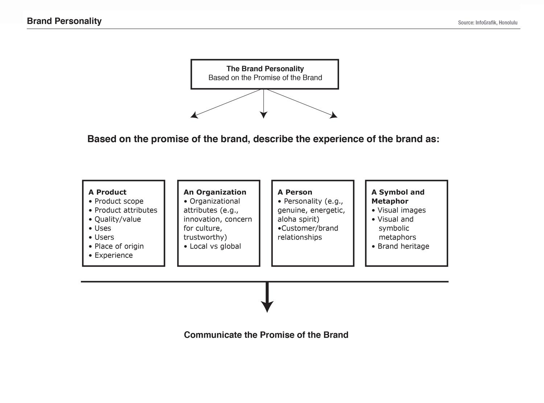 Branding-Overview--06.jpg