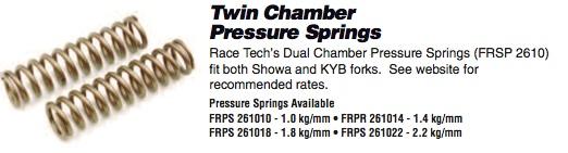 Pressure Springs $40