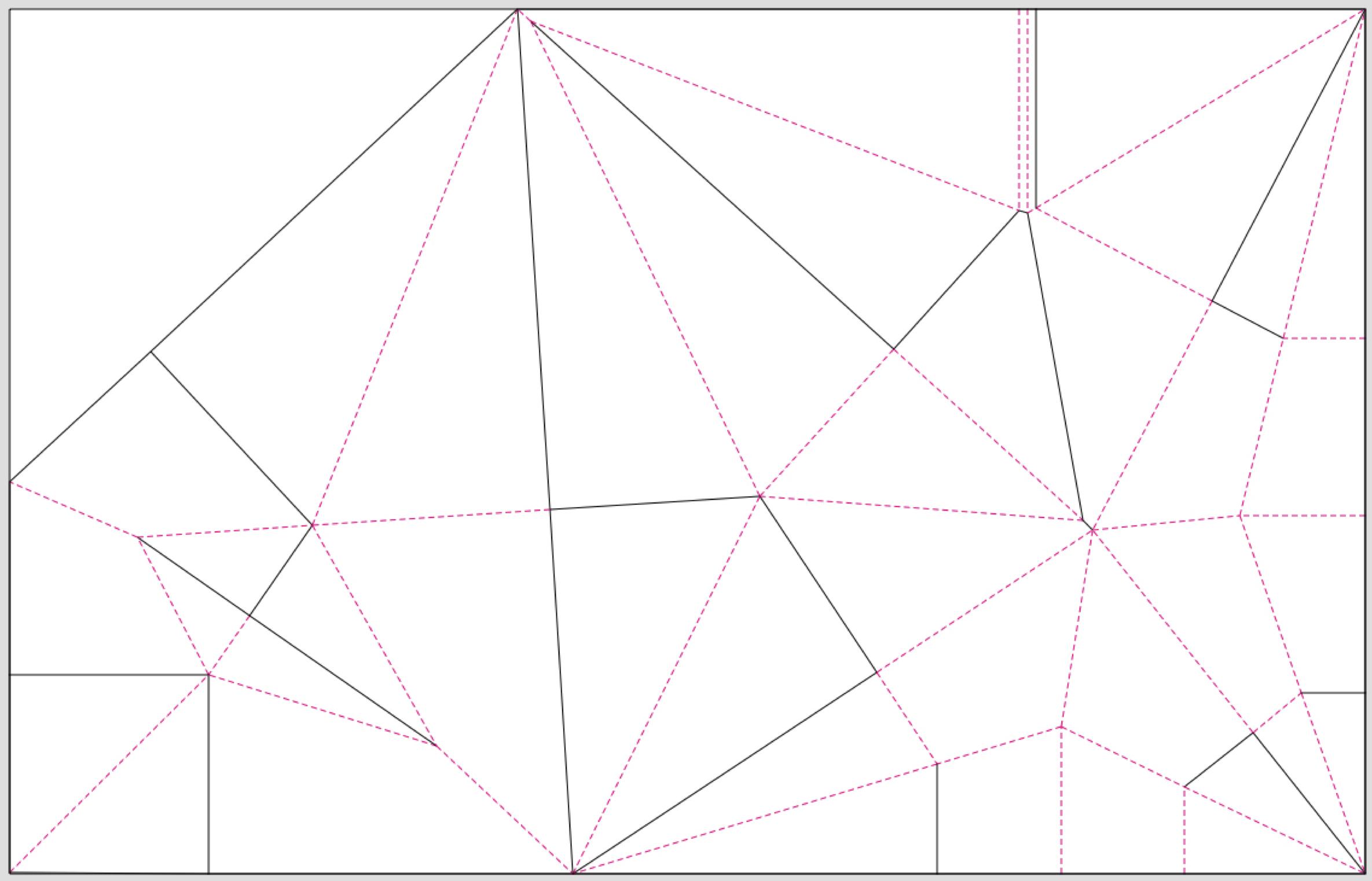 Refined origami folding plot of slogan data