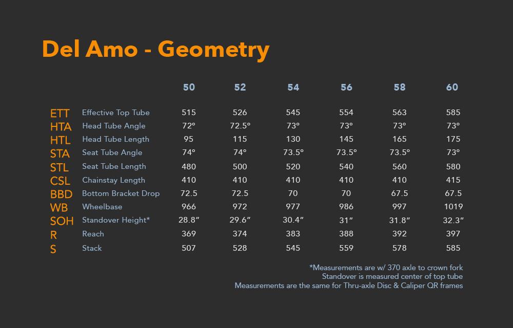 Del Amo Geo Chart-01.jpg