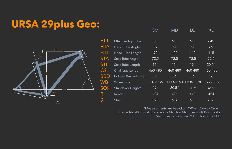 URSA-29plus-Geo-Hortizontal-web-11_18.jpg