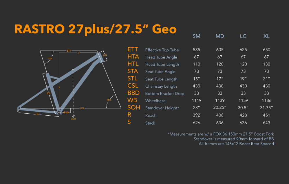 RASTRO-27plus-27.5-GEO-Chart.jpg