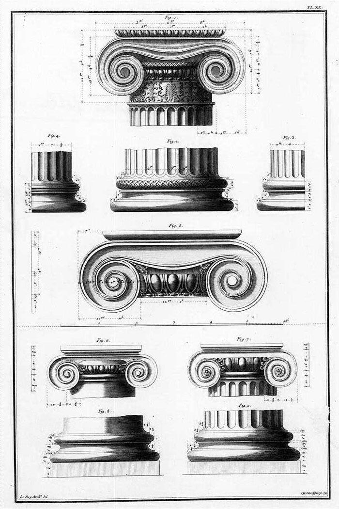 Julien David LeRoy, Les ruines plus beaux des monuments de la Grèce Paris, 1758