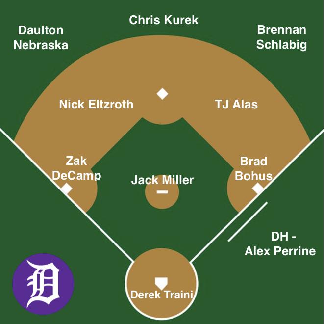 2011 State Championship Game Starting Lineup