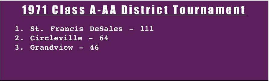 1971 District.jpeg