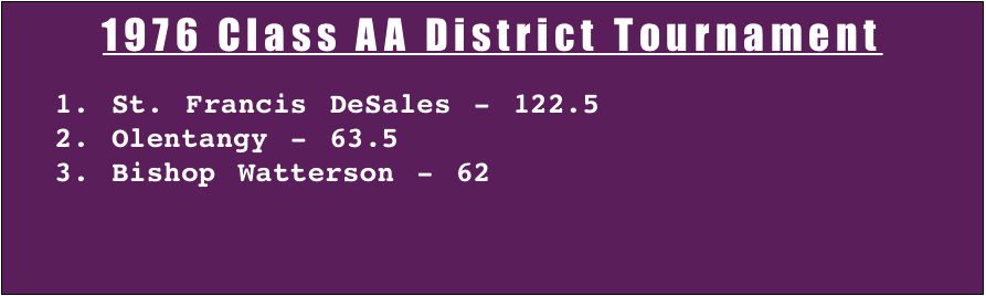 1976 District.jpeg