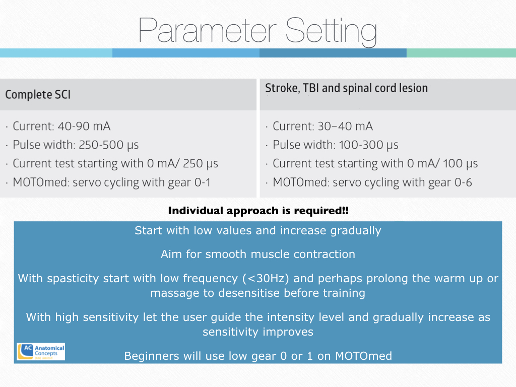 FES parameter setting is an art as well as a science