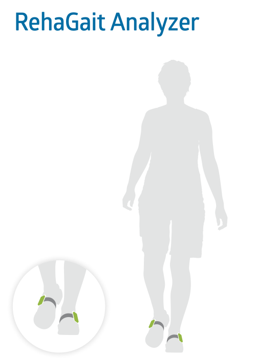 The RehaGait Analyser uses 2 Motion Sensors