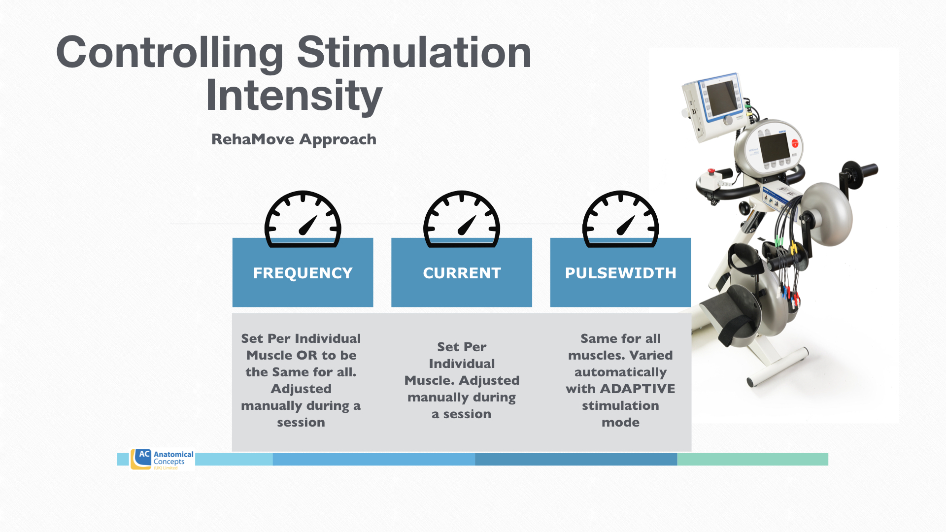 5. Controlling Stimulation Intensity - Tune Up Course.015.jpeg