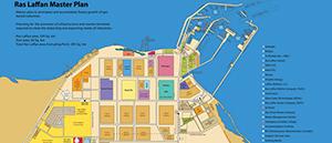 Figure 13.  Ras Laffan City masterplan