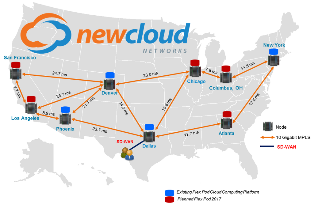 NewCloud Networks Nationwide Ultra-Low Latency MPLS SD-WAN Network!