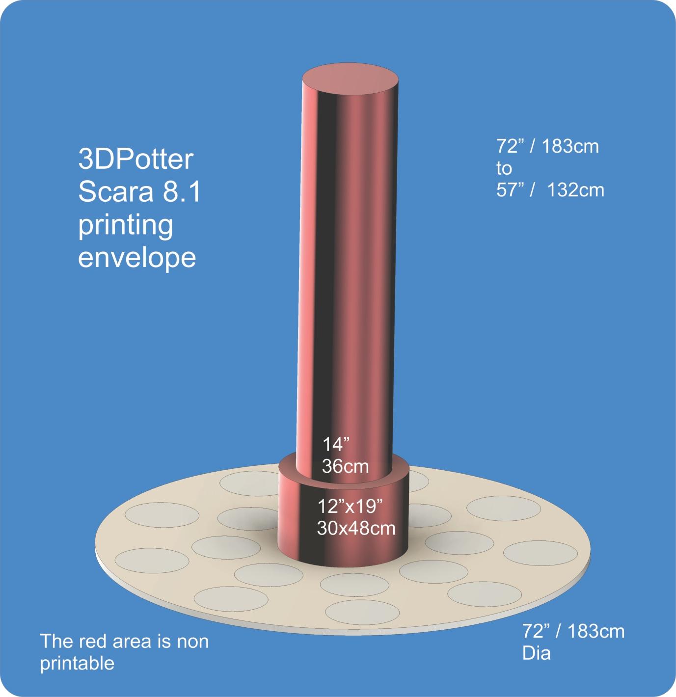 3DPotter  Scara 8.1 printing envelope.jpg