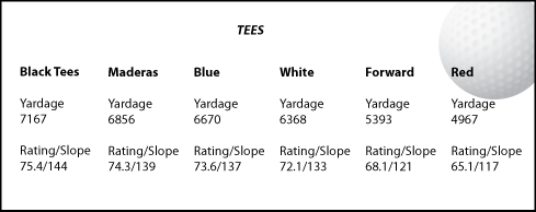 Course Rating For Maderas