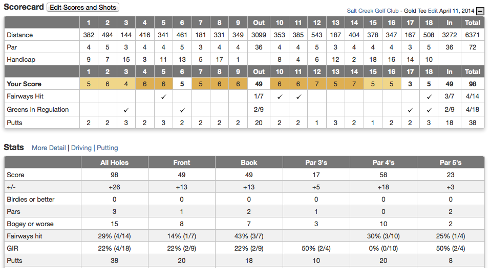 Salt Creek Golf Course Scorecard