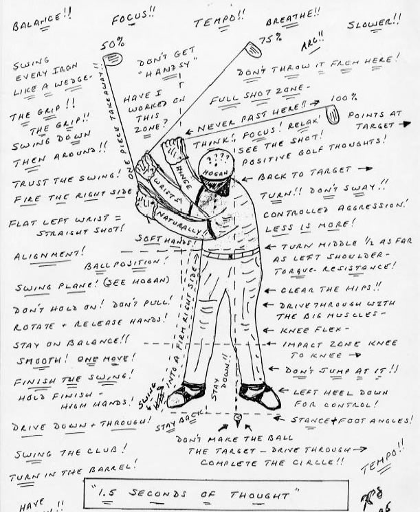 Golf Swing Thoughts