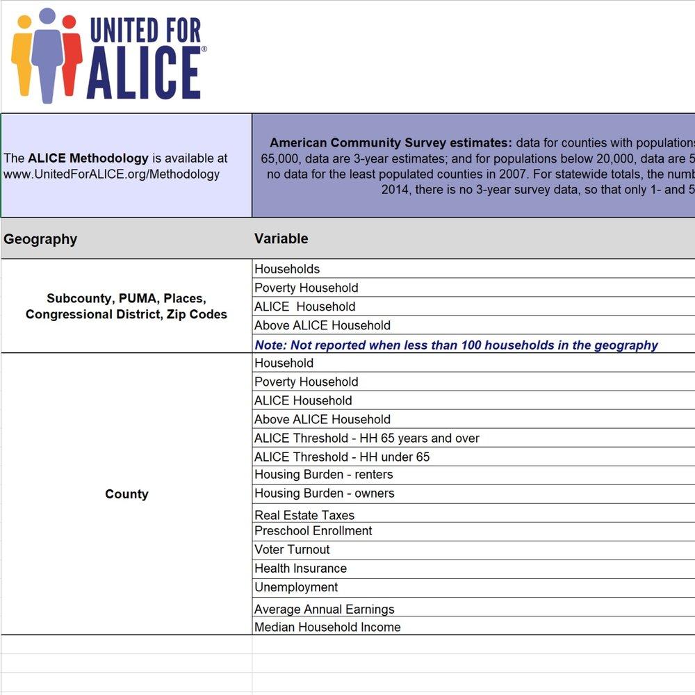 Report Materials — Michigan Association of United Ways