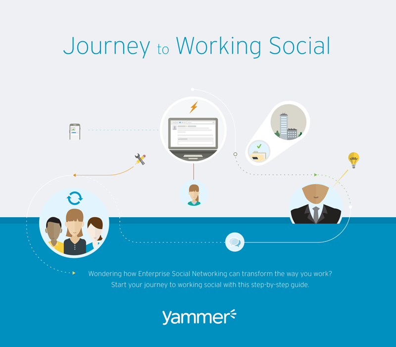 Journey-to-Working-Social-1.png