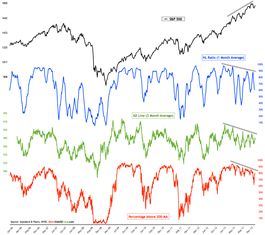 Equity-Market-Breadth1