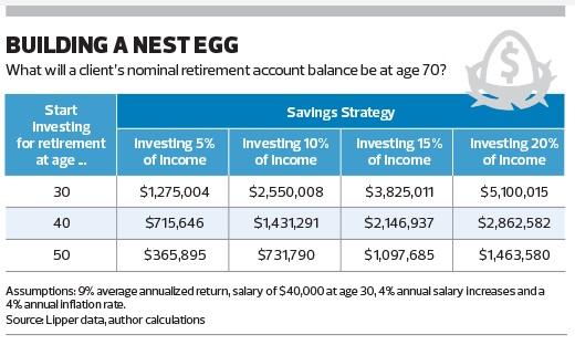 Building_a_nest_egg